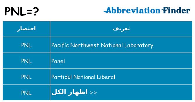 ما هو PNL؟ --تعاريف PNL   الباحث عن اختصار