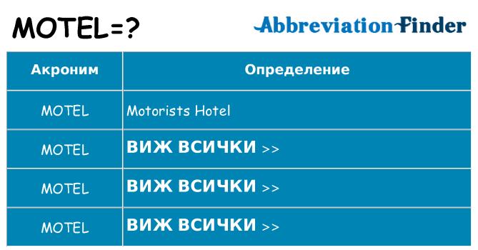 Какво прави motel престои
