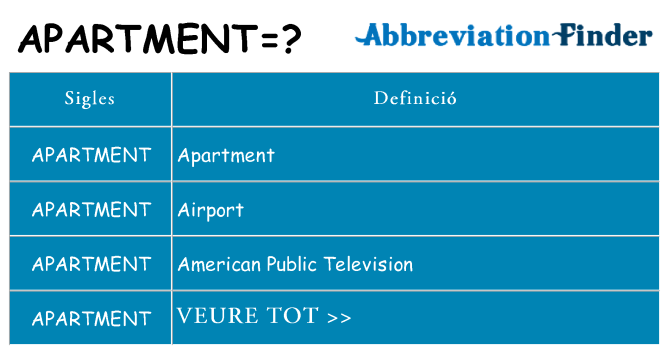 Què representen apartment