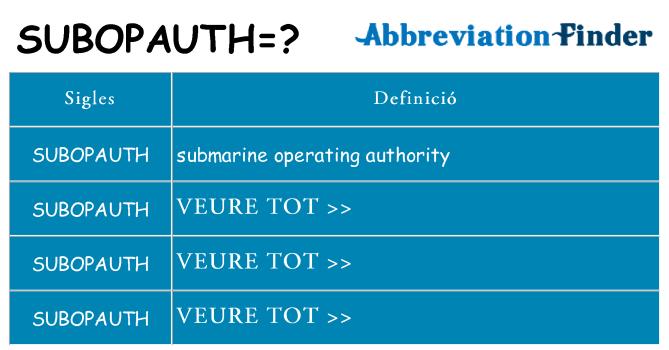 Què representen subopauth