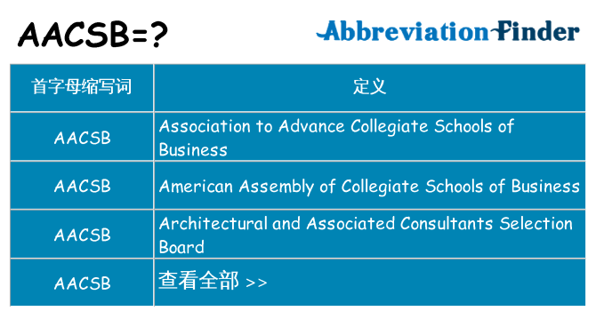 aacsb 代表什么
