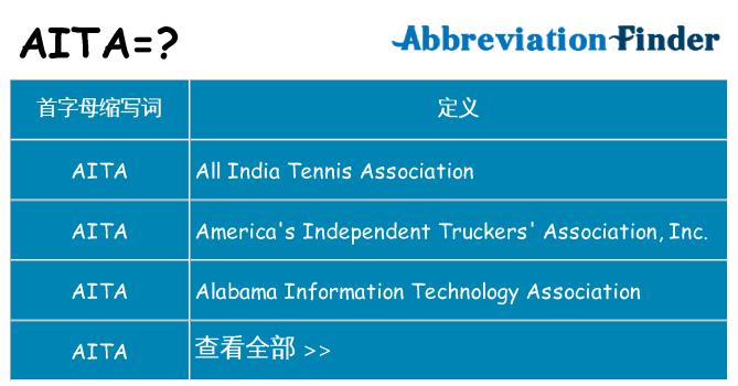 aita 代表什么