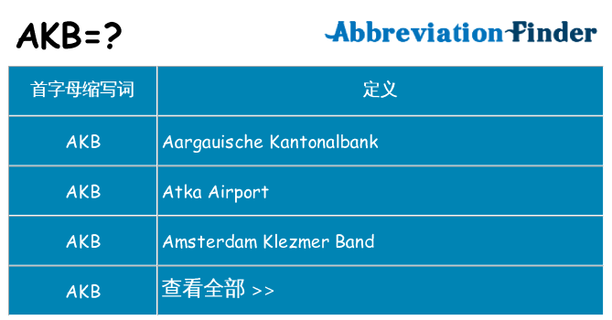 akb 代表什么