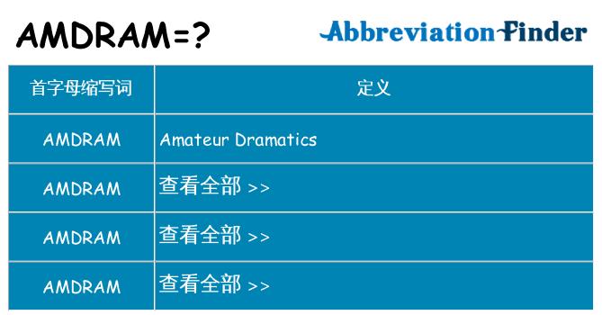 amdram 代表什么