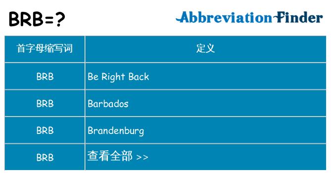 brb 代表什么
