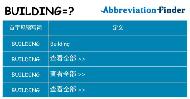 building 代表什么