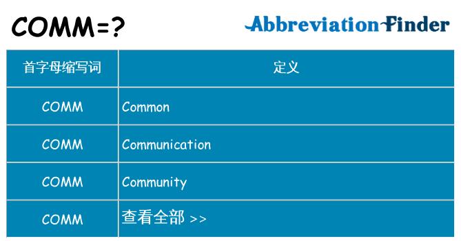 comm 代表什么