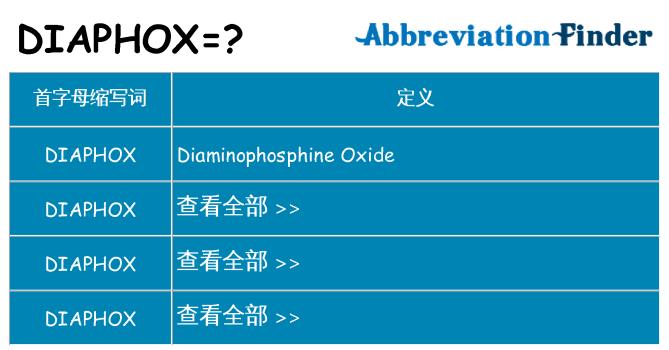 diaphox 代表什么