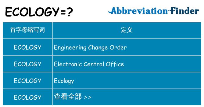 ecology 代表什么