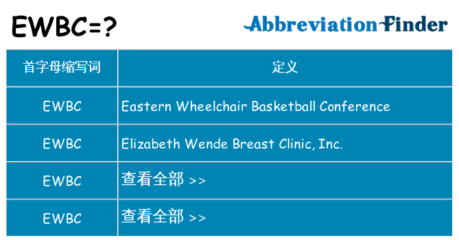 ewbc 代表什么