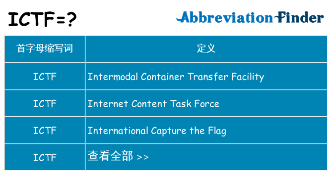 ictf 代表什么