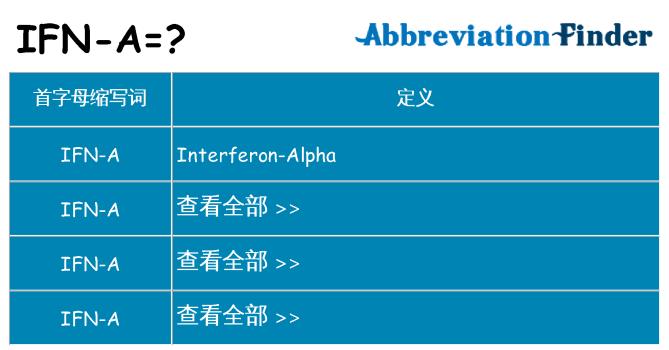 ifn-a 代表什么