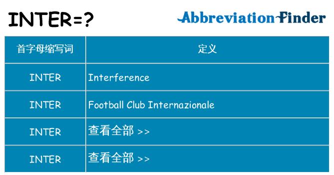 inter 代表什么