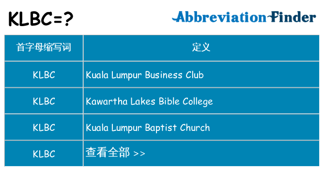 klbc 代表什么