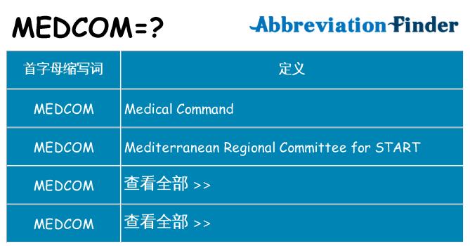medcom 代表什么