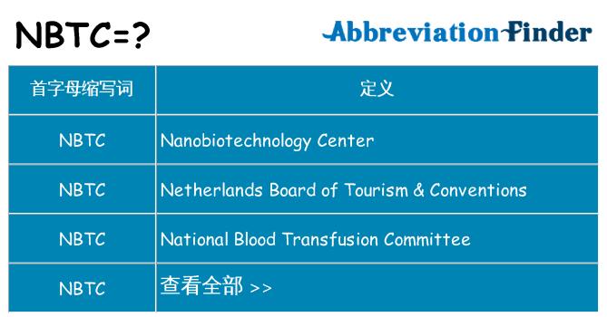 nbtc 代表什么
