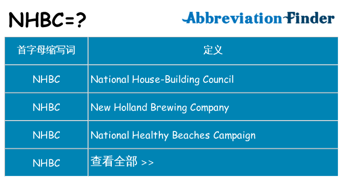 nhbc 代表什么