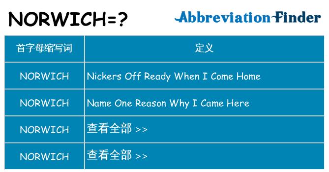 norwich 代表什么