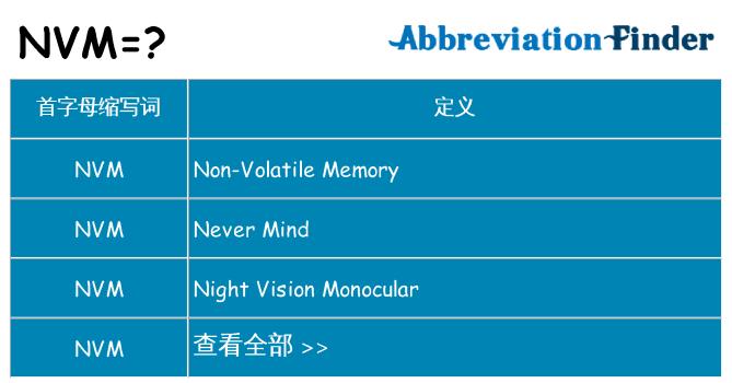 nvm 代表什么