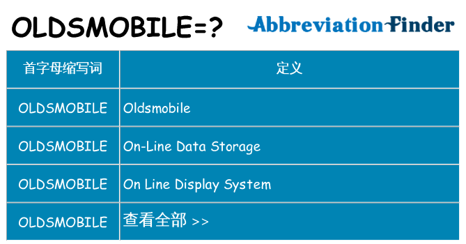 oldsmobile 代表什么