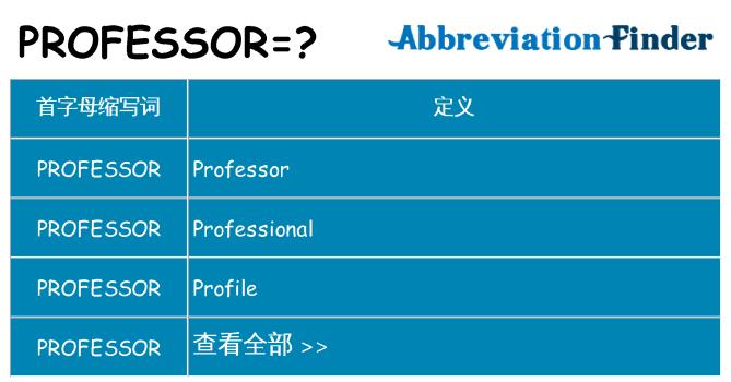 professor 代表什么