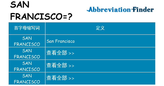 san-francisco 代表什么