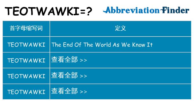 teotwawki 代表什么