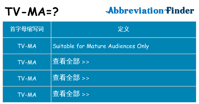 tv-ma 代表什么