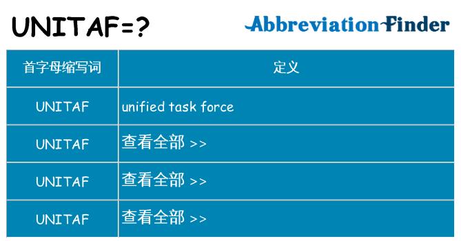 unitaf 代表什么