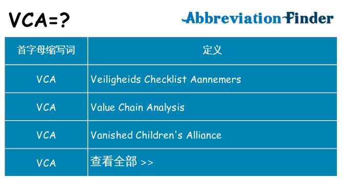 vca 代表什么
