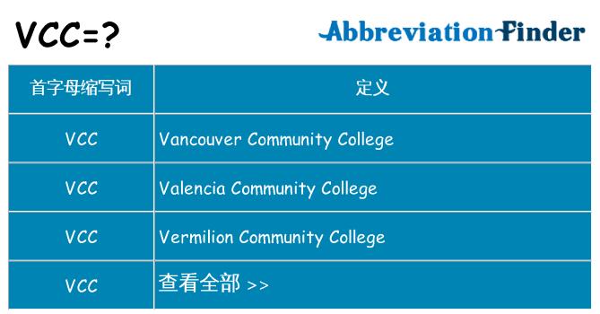 vcc 代表什么