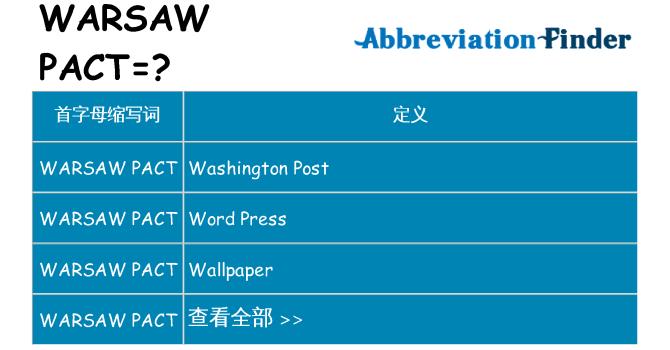 warsaw-pact 代表什么