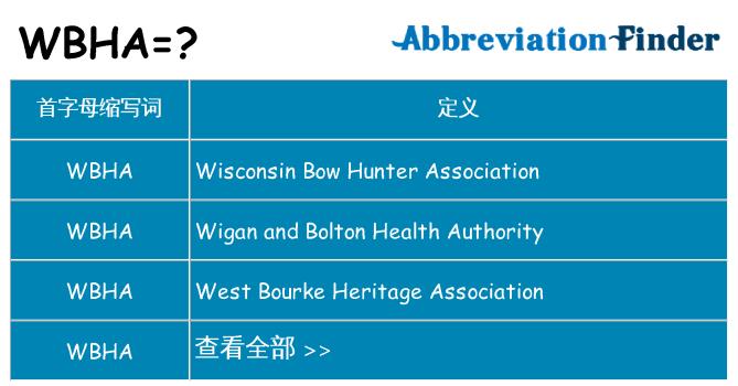 wbha 代表什么