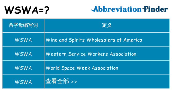 wswa 代表什么