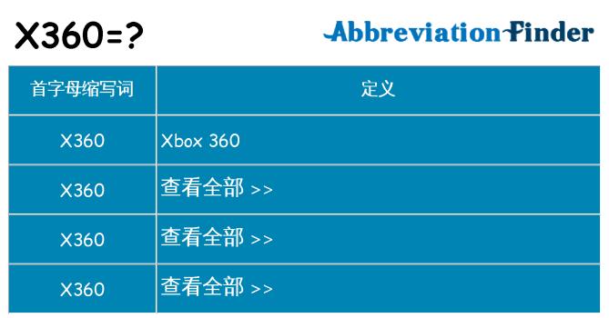 x360 代表什么