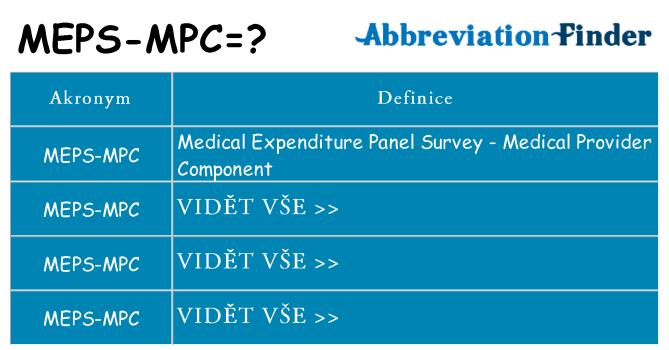 Co znamená meps-mpc