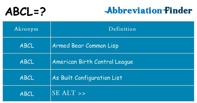 Hvad betyder abcl står for