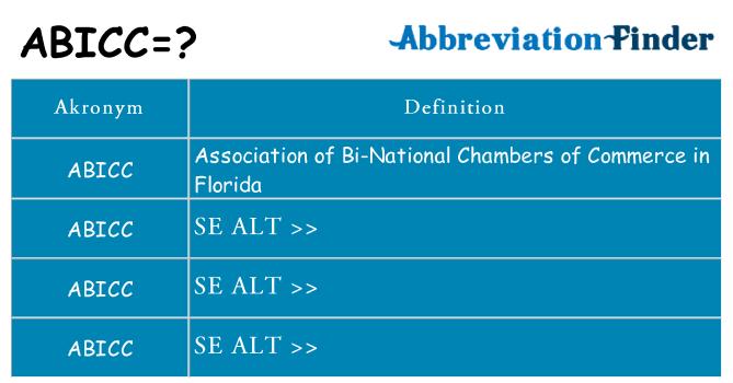 Hvad betyder abicc står for