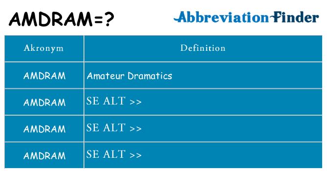 Hvad betyder amdram står for