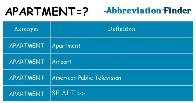 Hvad betyder apartment står for