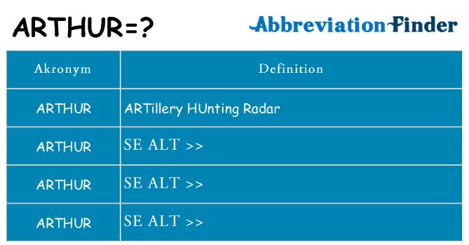 Hvad betyder arthur står for