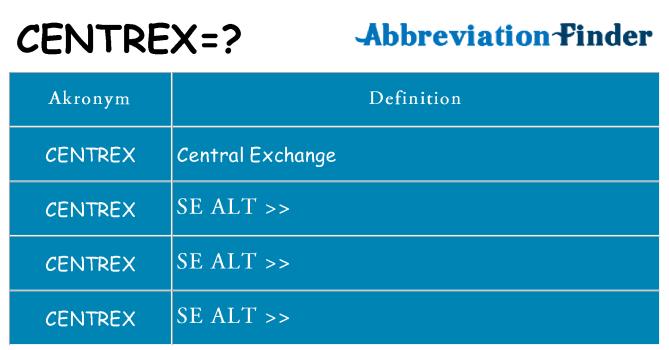 Hvad betyder centrex står for