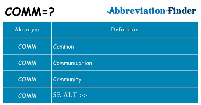 Hvad betyder comm står for
