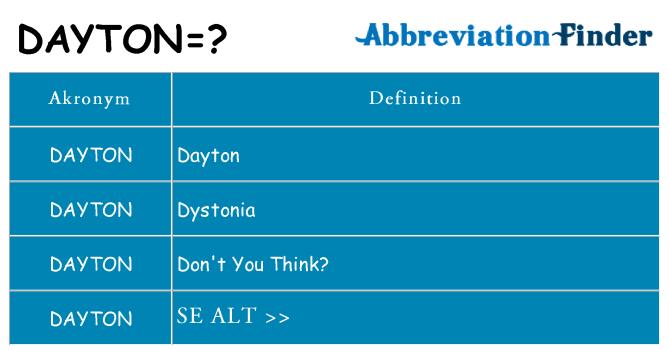Hvad betyder dayton står for