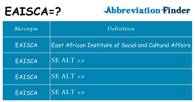 Hvad betyder eaisca står for