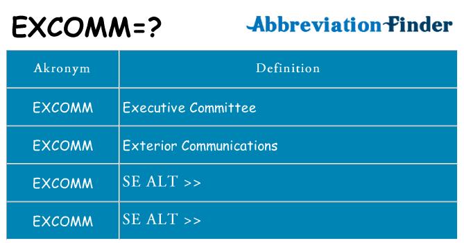 Hvad betyder excomm står for