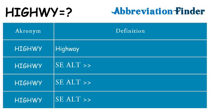 Hvad betyder highwy står for