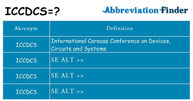 Hvad betyder iccdcs står for