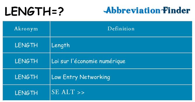 Hvad betyder length står for
