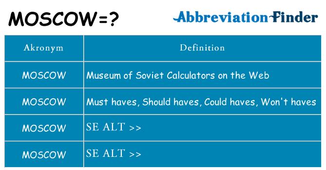 Hvad betyder moscow står for